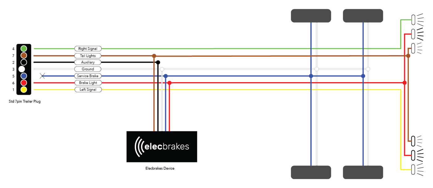 Tandem Axle Trailer Brake Wiring Diagram from www.elecbrakes.com